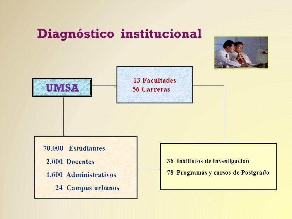 Asume los principios, fines y objetivos de la Universidad Boliviana.