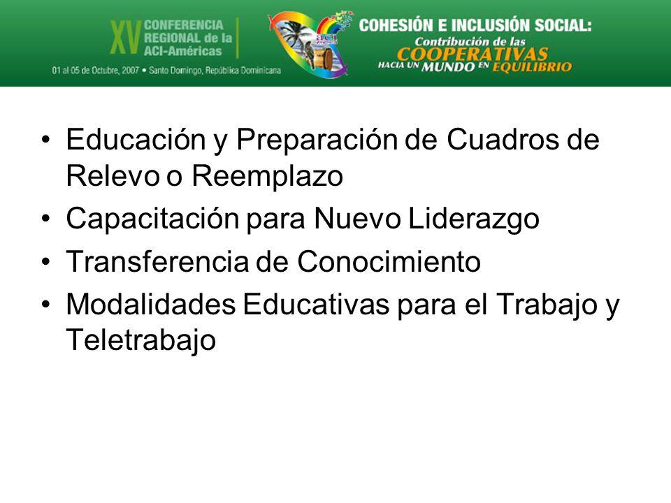 Educación y Preparación de Cuadros de Relevo o Reemplazo Capacitación para Nuevo Liderazgo Transferencia de Conocimiento Modalidades Educativas para el Trabajo y Teletrabajo