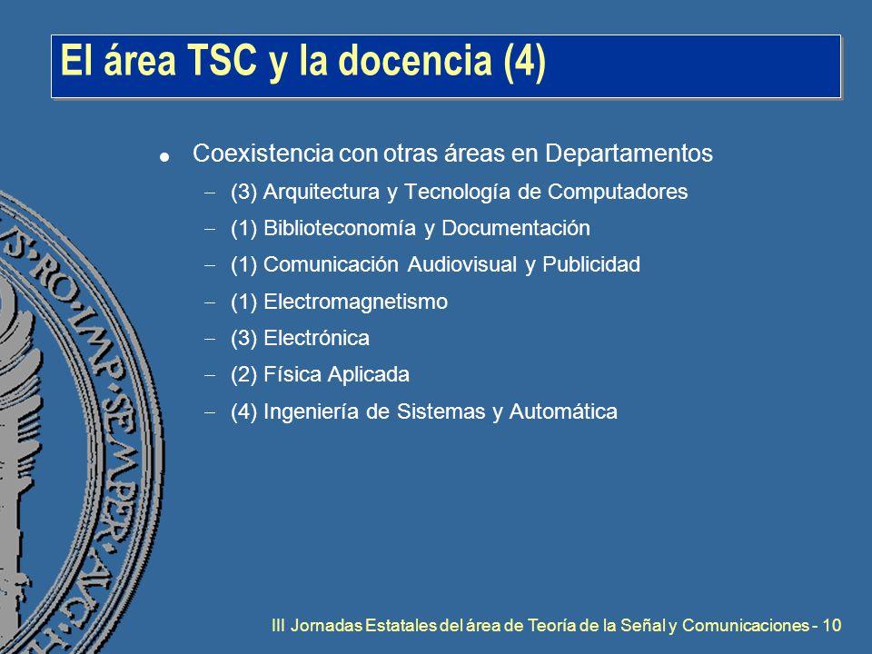 III Jornadas Estatales del área de Teoría de la Señal y Comunicaciones - 10 El área TSC y la docencia (4) l Coexistencia con otras áreas en Departamentos  (3) Arquitectura y Tecnología de Computadores  (1) Biblioteconomía y Documentación  (1) Comunicación Audiovisual y Publicidad  (1) Electromagnetismo  (3) Electrónica  (2) Física Aplicada  (4) Ingeniería de Sistemas y Automática