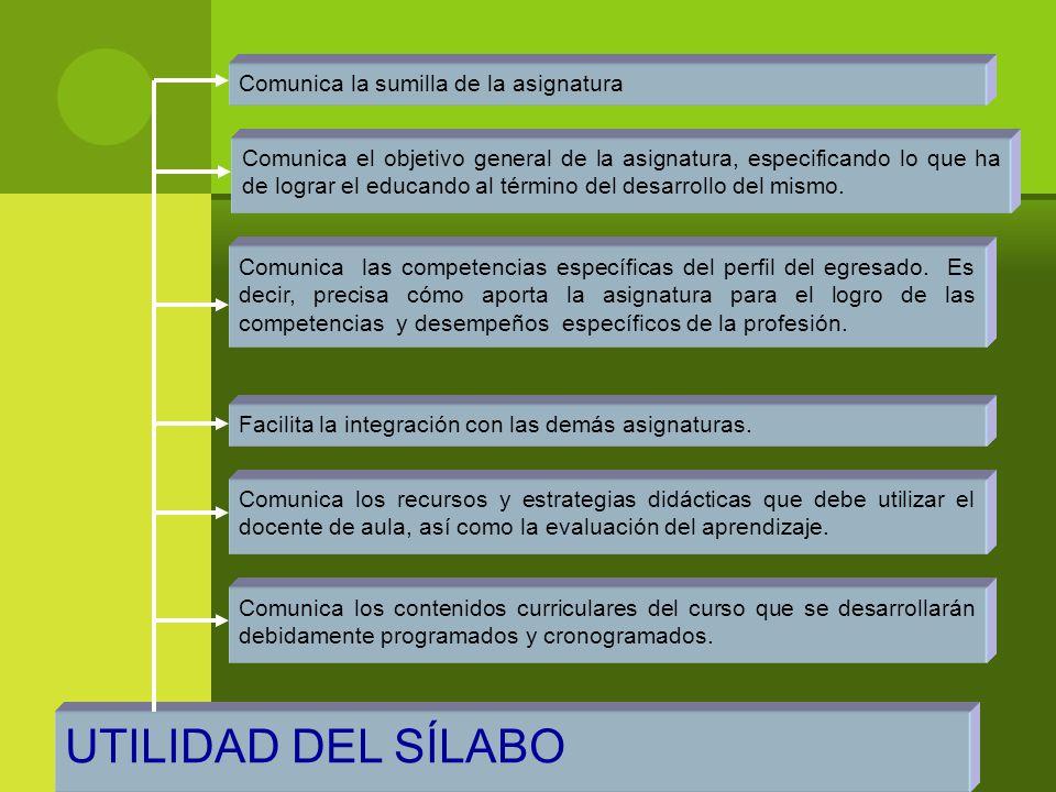 UTILIDAD DEL SÍLABO Comunica la sumilla de la asignatura Comunica el objetivo general de la asignatura, especificando lo que ha de lograr el educando al término del desarrollo del mismo.