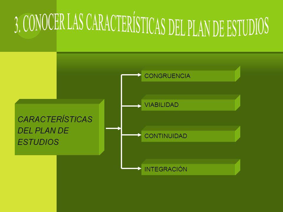 CARACTERÍSTICAS DEL PLAN DE ESTUDIOS CONGRUENCIA VIABILIDAD CONTINUIDAD INTEGRACIÓN