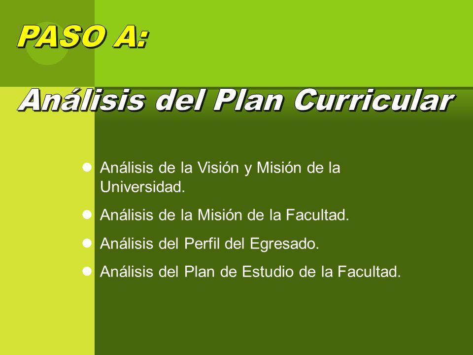 Análisis de la Visión y Misión de la Universidad. Análisis de la Misión de la Facultad.