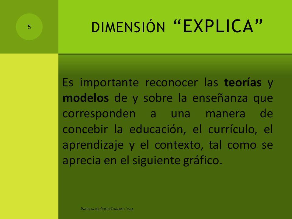 DIMENSIÓN EXPLICA Es importante reconocer las teorías y modelos de y sobre la enseñanza que corresponden a una manera de concebir la educación, el currículo, el aprendizaje y el contexto, tal como se aprecia en el siguiente gráfico.