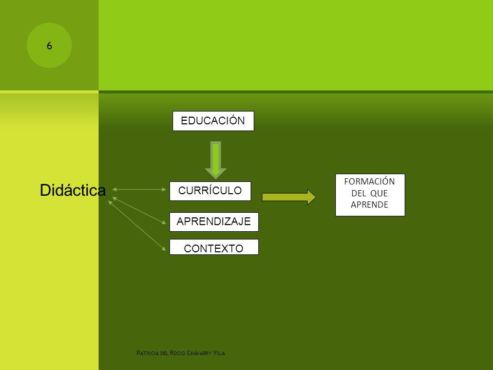 6 Didáctica EDUCACIÓN CURRÍCULO APRENDIZAJE CONTEXTO FORMACIÓN DEL QUE APRENDE