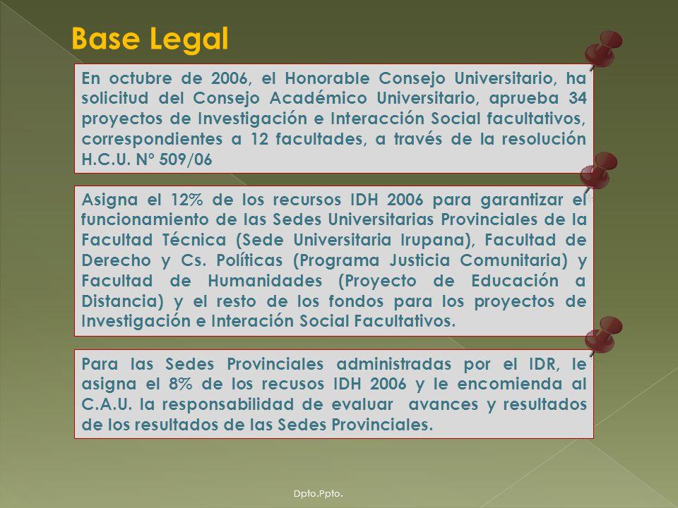 Investigación e Interacción Social Dpto.Ppto.