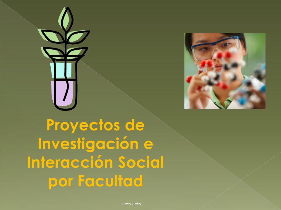 En octubre de 2006, el Honorable Consejo Universitario, ha solicitud del Consejo Académico Universitario, aprueba 34 proyectos de Investigación e Interacción Social facultativos, correspondientes a 12 facultades, a través de la resolución H.C.U.