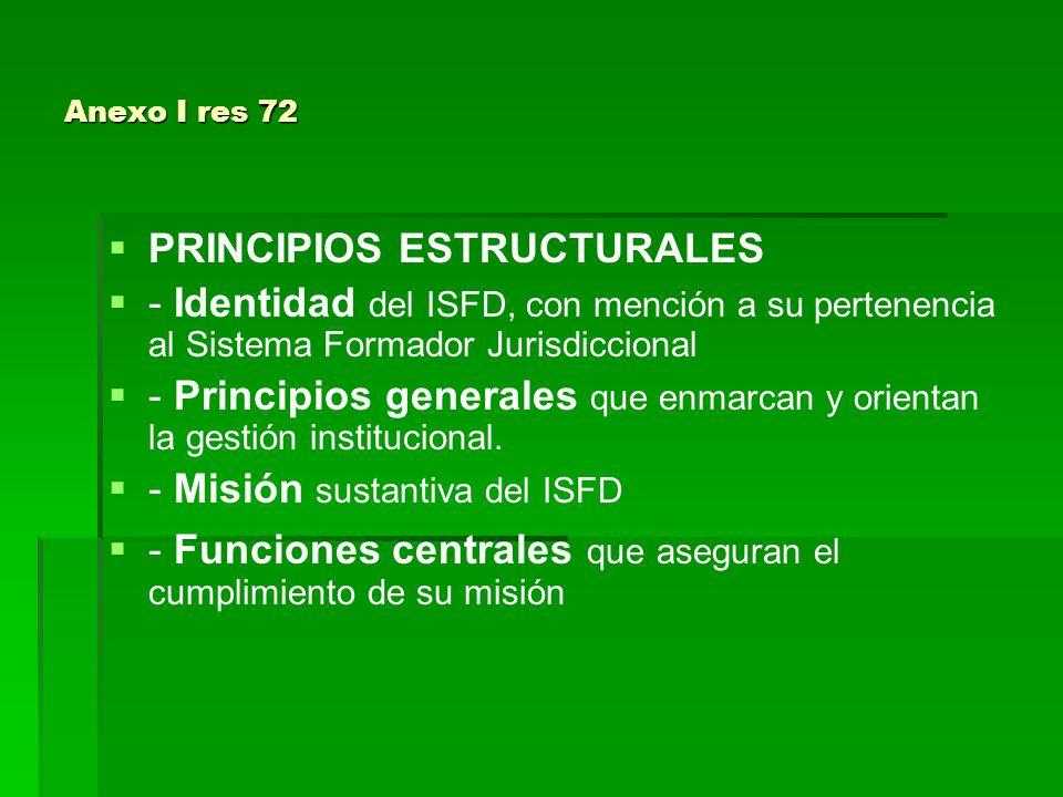 Anexo I res 72   PRINCIPIOS ESTRUCTURALES   - Identidad del ISFD, con mención a su pertenencia al Sistema Formador Jurisdiccional   - Principios generales que enmarcan y orientan la gestión institucional.