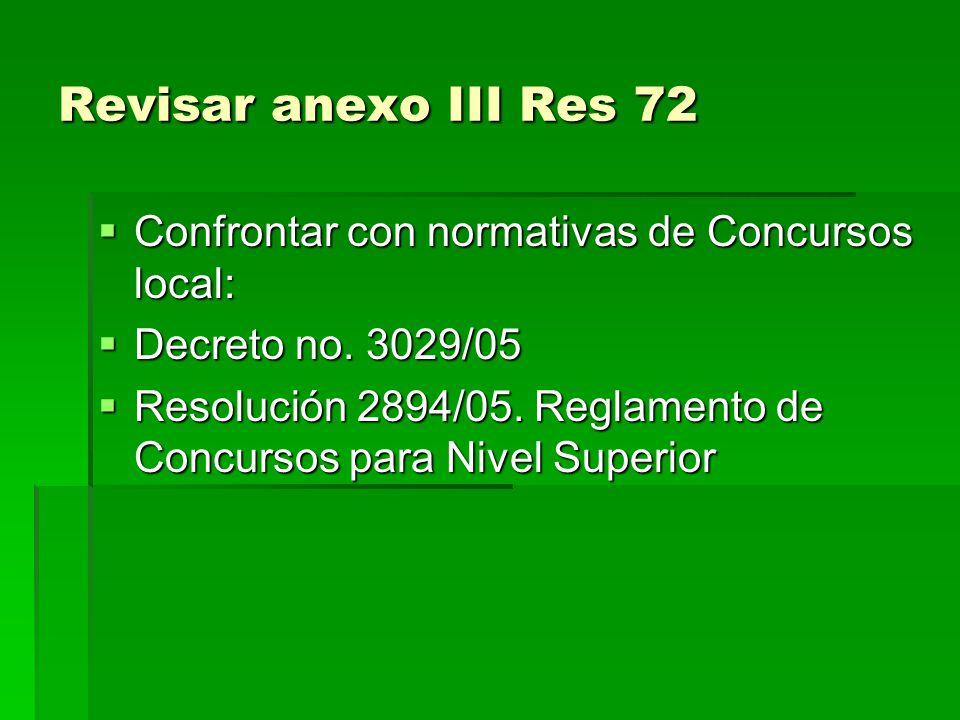 Revisar anexo III Res 72  Confrontar con normativas de Concursos local:  Decreto no.