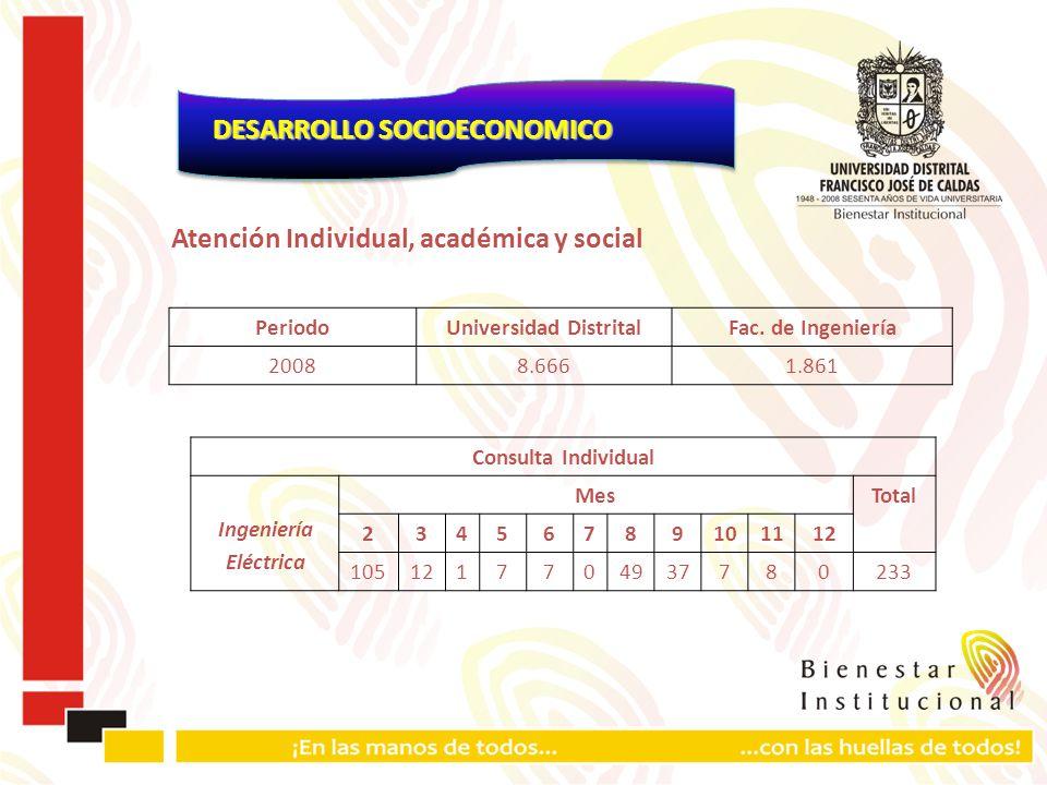 DESARROLLO SOCIOECONOMICO Atención Individual, académica y social PeriodoUniversidad DistritalFac.