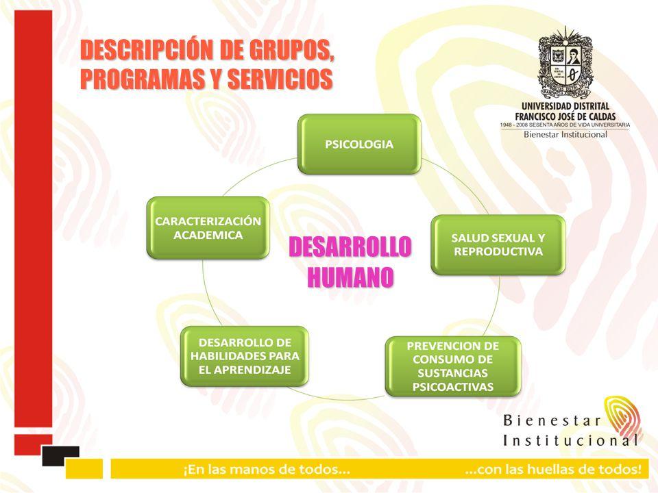 DESCRIPCIÓN DE GRUPOS, PROGRAMAS Y SERVICIOS DESARROLLOHUMANO