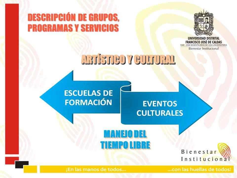 DESCRIPCIÓN DE GRUPOS, PROGRAMAS Y SERVICIOS ARTÍSTICO Y CULTURAL MANEJO DEL TIEMPO LIBRE