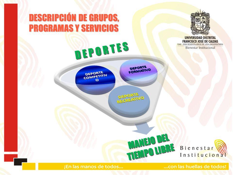 DESCRIPCIÓN DE GRUPOS, PROGRAMAS Y SERVICIOS MANEJO DEL TIEMPO LIBRE D E P O R T E S