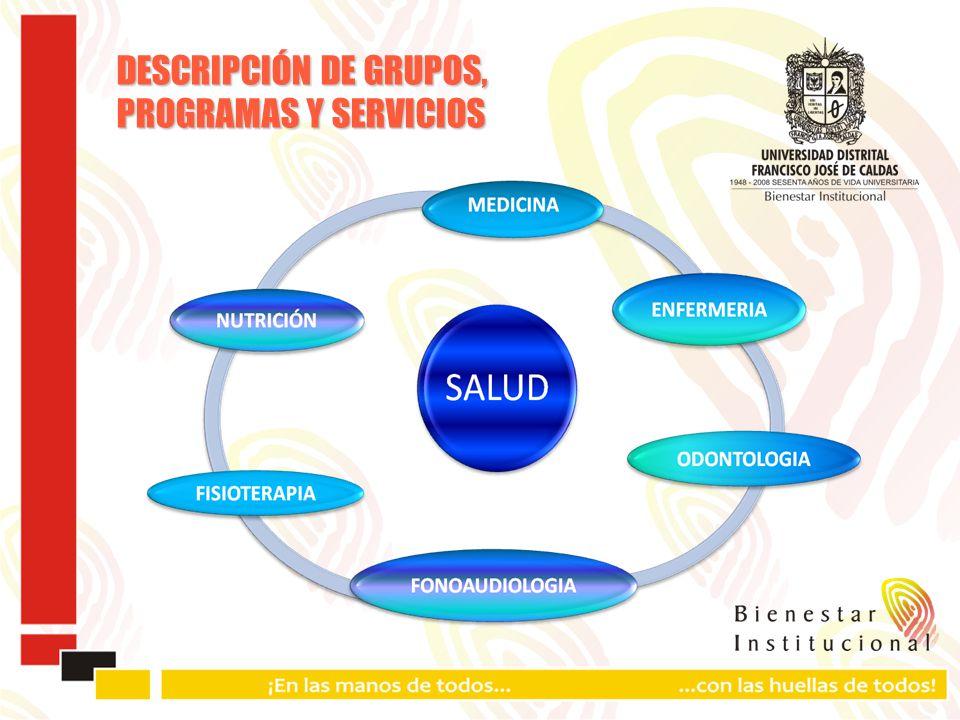 DESCRIPCIÓN DE GRUPOS, PROGRAMAS Y SERVICIOS