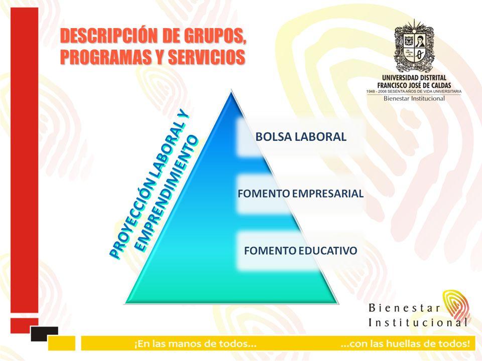 DESCRIPCIÓN DE GRUPOS, PROGRAMAS Y SERVICIOS PROYECCIÓN LABORAL Y EMPRENDIMIENTO