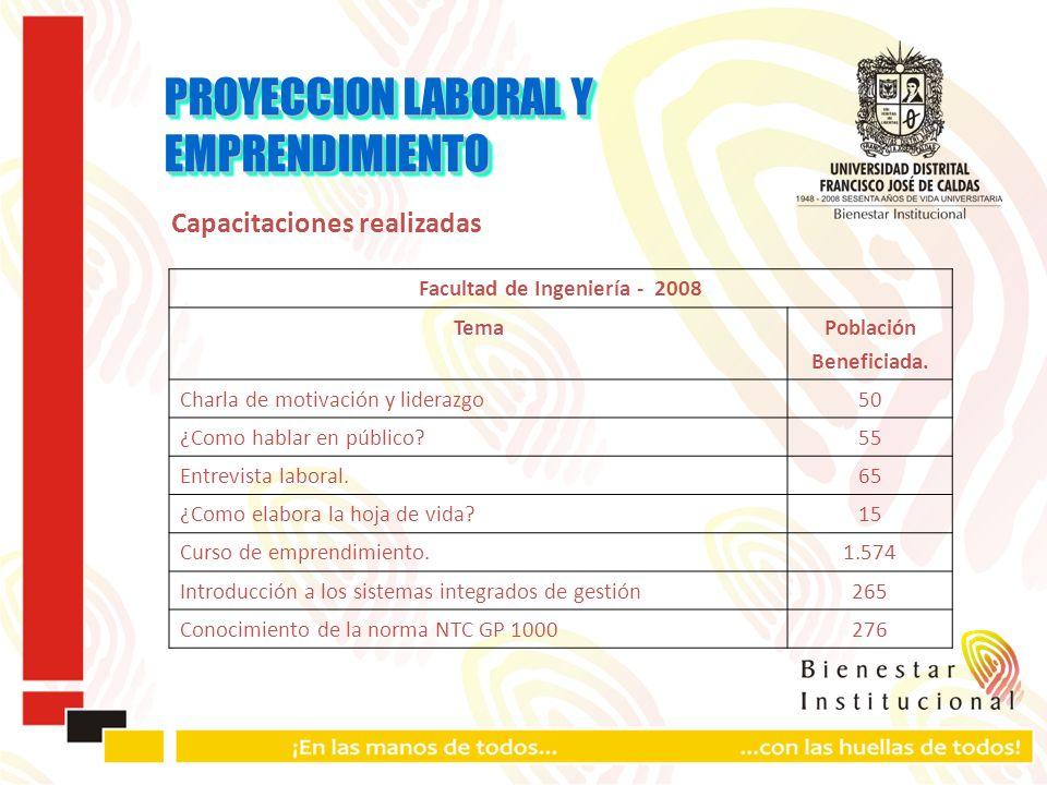 Capacitaciones realizadas Facultad de Ingeniería - 2008 TemaPoblación Beneficiada.