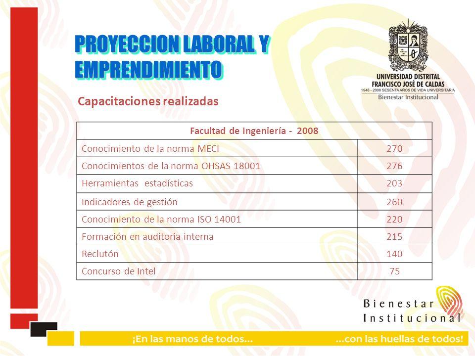 Capacitaciones realizadas Facultad de Ingeniería - 2008 Conocimiento de la norma MECI270 Conocimientos de la norma OHSAS 18001276 Herramientas estadísticas203 Indicadores de gestión260 Conocimiento de la norma ISO 14001220 Formación en auditoria interna215 Reclutón140 Concurso de Intel75 PROYECCION LABORAL Y EMPRENDIMIENTO