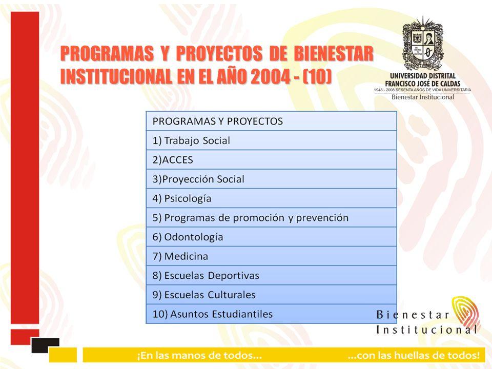 PROGRAMAS Y PROYECTOS DE BIENESTAR INSTITUCIONAL EN EL AÑO 2004 - (10)