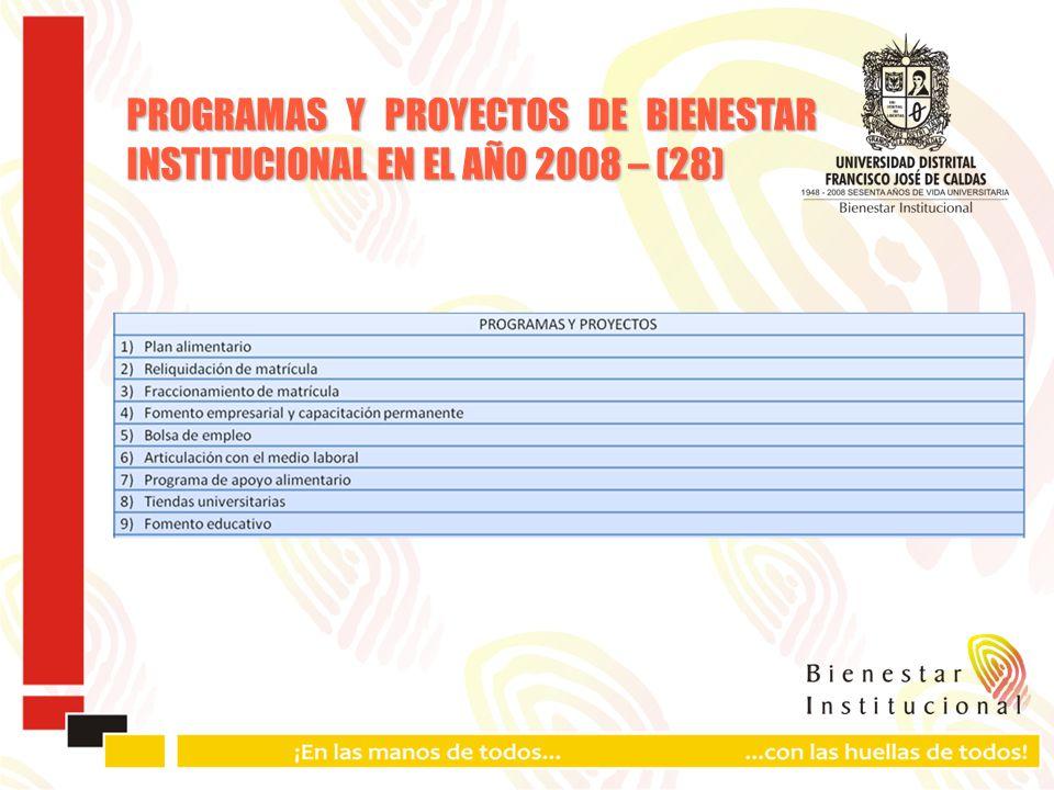 PROGRAMAS Y PROYECTOS DE BIENESTAR INSTITUCIONAL EN EL AÑO 2008 – (28)