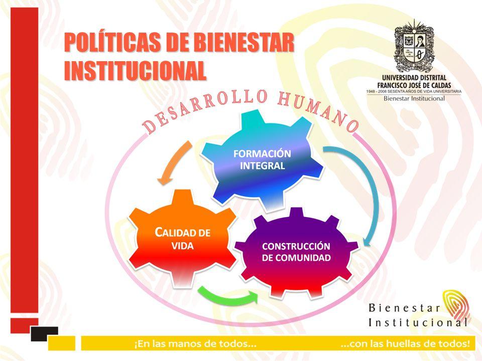 POLÍTICAS DE BIENESTAR INSTITUCIONAL