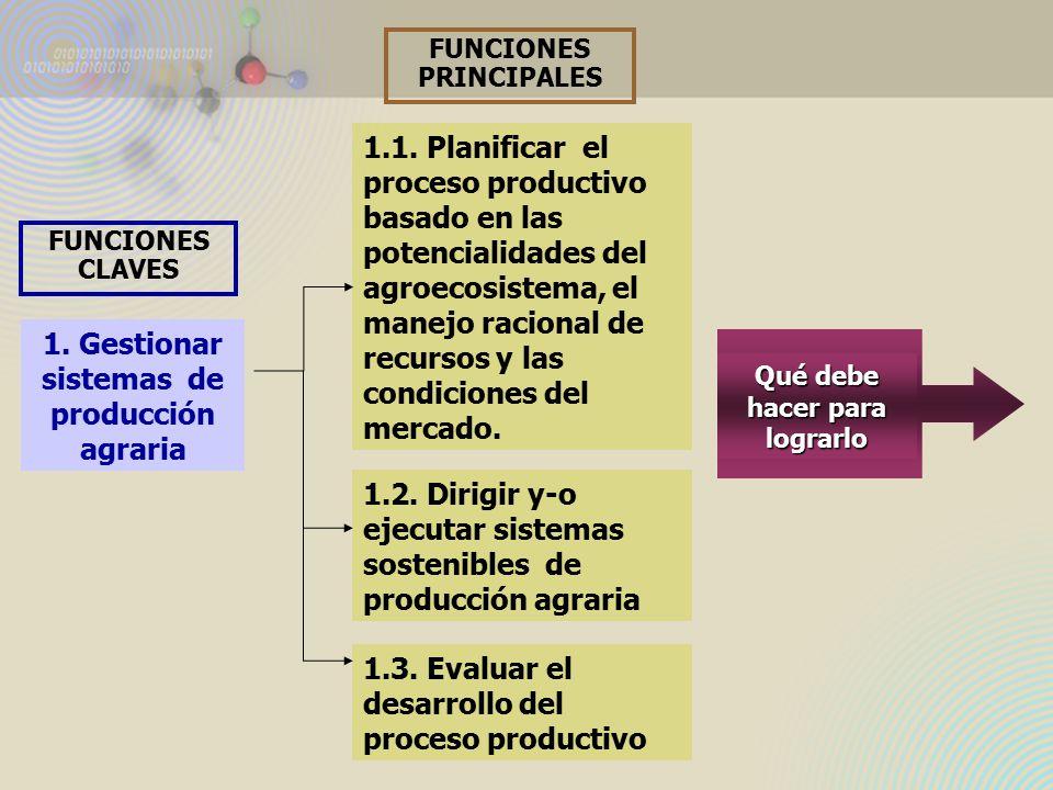 FUNCIONES CLAVES 1. Gestionar sistemas de producción agraria 1.1.