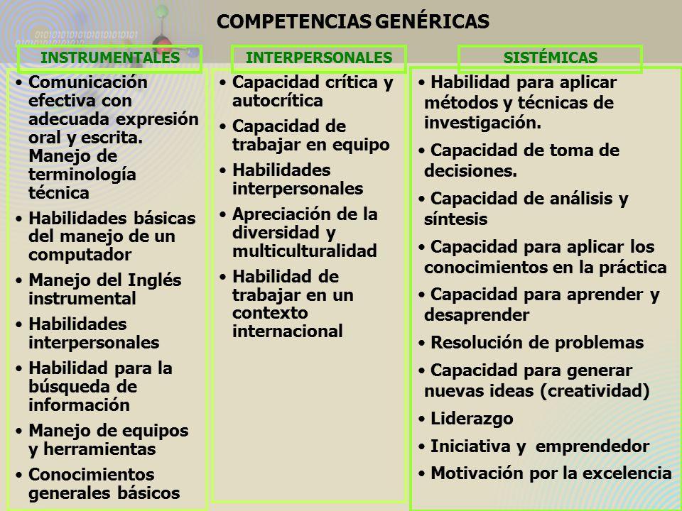 COMPETENCIAS GENÉRICAS Comunicación efectiva con adecuada expresión oral y escrita.