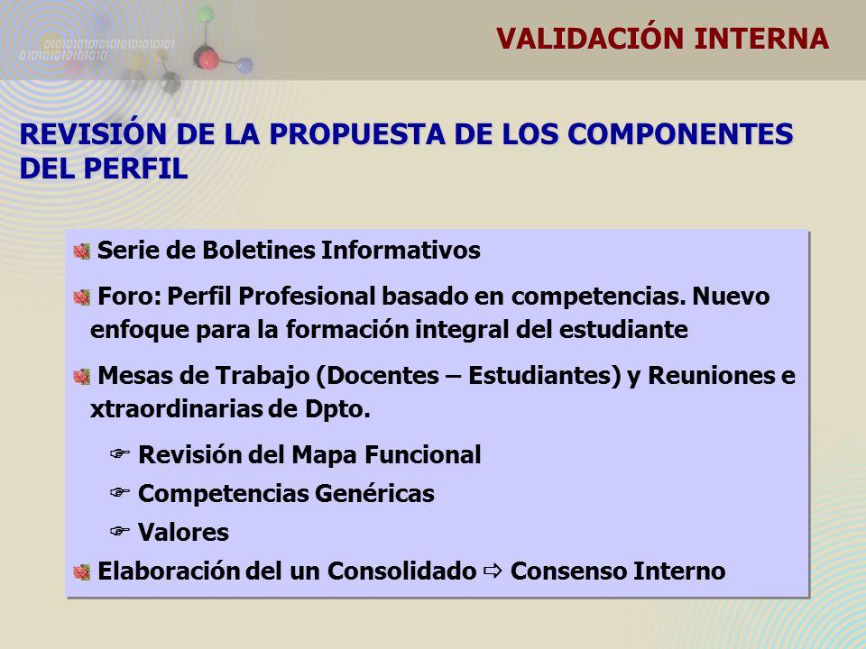 VALIDACIÓN INTERNA REVISIÓN DE LA PROPUESTA DE LOS COMPONENTES DEL PERFIL Serie de Boletines Informativos Foro: Perfil Profesional basado en competencias.