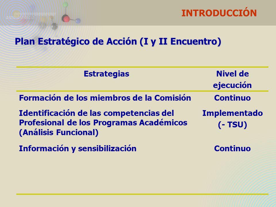 INTRODUCCIÓN Plan Estratégico de Acción (I y II Encuentro) EstrategiasNivel de ejecución Formación de los miembros de la ComisiónContinuo Identificación de las competencias del Profesional de los Programas Académicos (Análisis Funcional) Implementado (- TSU) Información y sensibilizaciónContinuo
