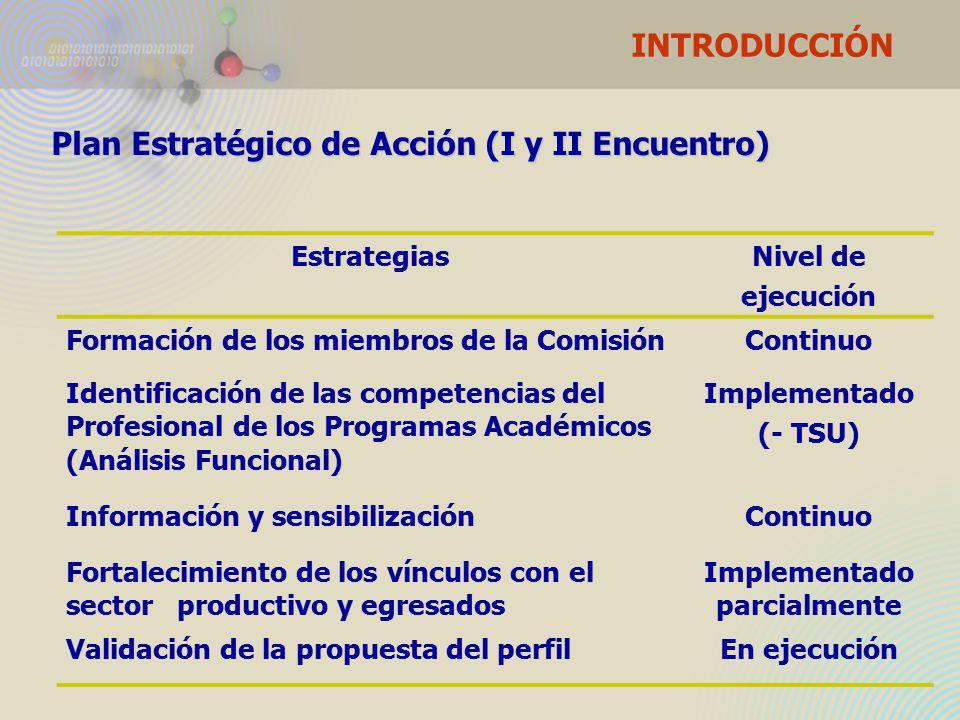 INTRODUCCIÓN Plan Estratégico de Acción (I y II Encuentro) EstrategiasNivel de ejecución Formación de los miembros de la ComisiónContinuo Identificación de las competencias del Profesional de los Programas Académicos (Análisis Funcional) Implementado (- TSU) Información y sensibilizaciónContinuo Fortalecimiento de los vínculos con el sector productivo y egresados Implementado parcialmente Validación de la propuesta del perfilEn ejecución