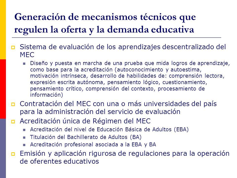 Generación de mecanismos técnicos que regulen la oferta y la demanda educativa  Sistema de evaluación de los aprendizajes descentralizado del MEC Diseño y puesta en marcha de una prueba que mida logros de aprendizaje, como base para la acreditación (autoconocimiento y autoestima, motivación intrínseca, desarrollo de habilidades de: comprensión lectora, expresión escrita autónoma, pensamiento lógico, cuestionamiento, pensamiento crítico, comprensión del contexto, procesamiento de información)  Contratación del MEC con una o más universidades del país para la administración del servicio de evaluación  Acreditación única de Régimen del MEC Acreditación del nivel de Educación Básica de Adultos (EBA) Titulación del Bachillerato de Adultos (BA) Acreditación profesional asociada a la EBA y BA  Emisión y aplicación rigurosa de regulaciones para la operación de oferentes educativos