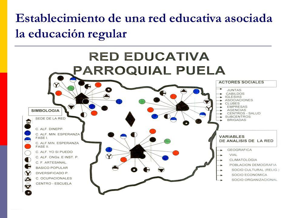 9 Establecimiento de una red educativa asociada la educación regular