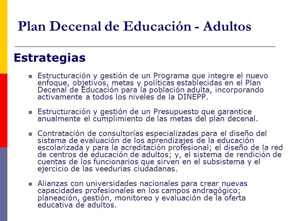 Plan Decenal de Educación - Adultos Estrategias Estructuración y gestión de un Programa que integre el nuevo enfoque, objetivos, metas y políticas establecidas en el Plan Decenal de Educación para la población adulta, incorporando activamente a todos los niveles de la DINEPP.