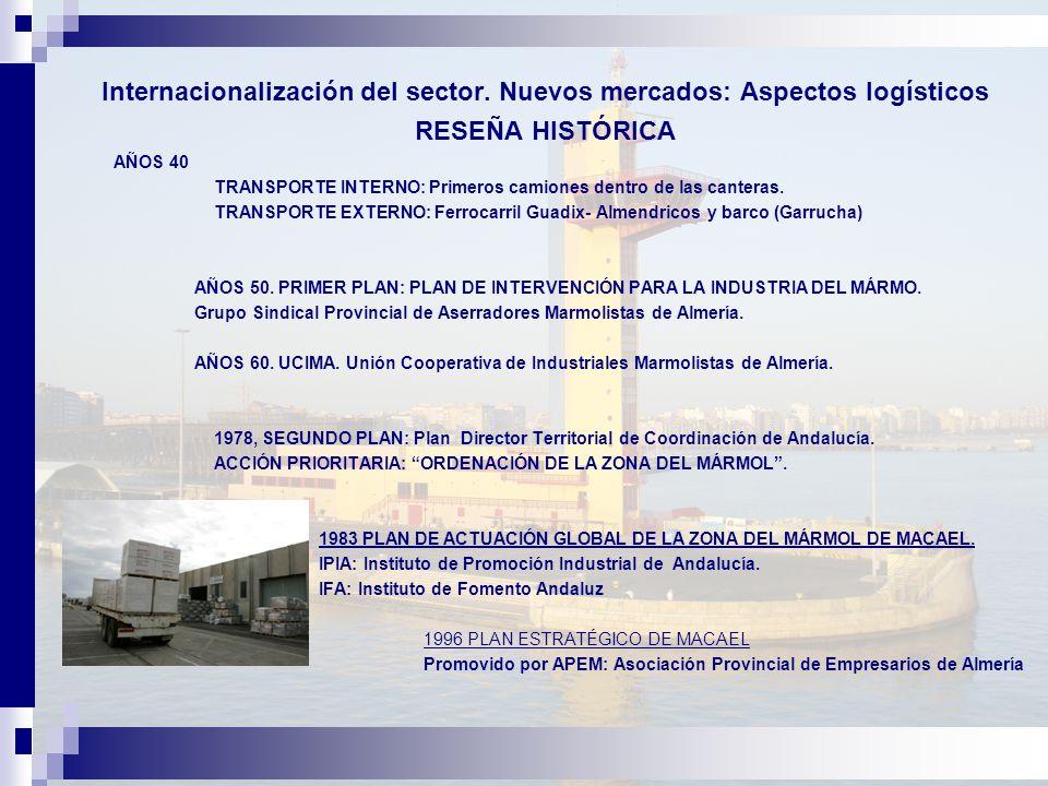 Internacionalización del sector.