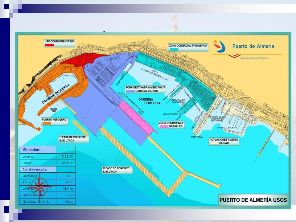 ALMERÍA: Características técnicas Situación: Longitud2º 28´ W Latitud36º 50´ N Canal de entrada: OrientaciónS.E.