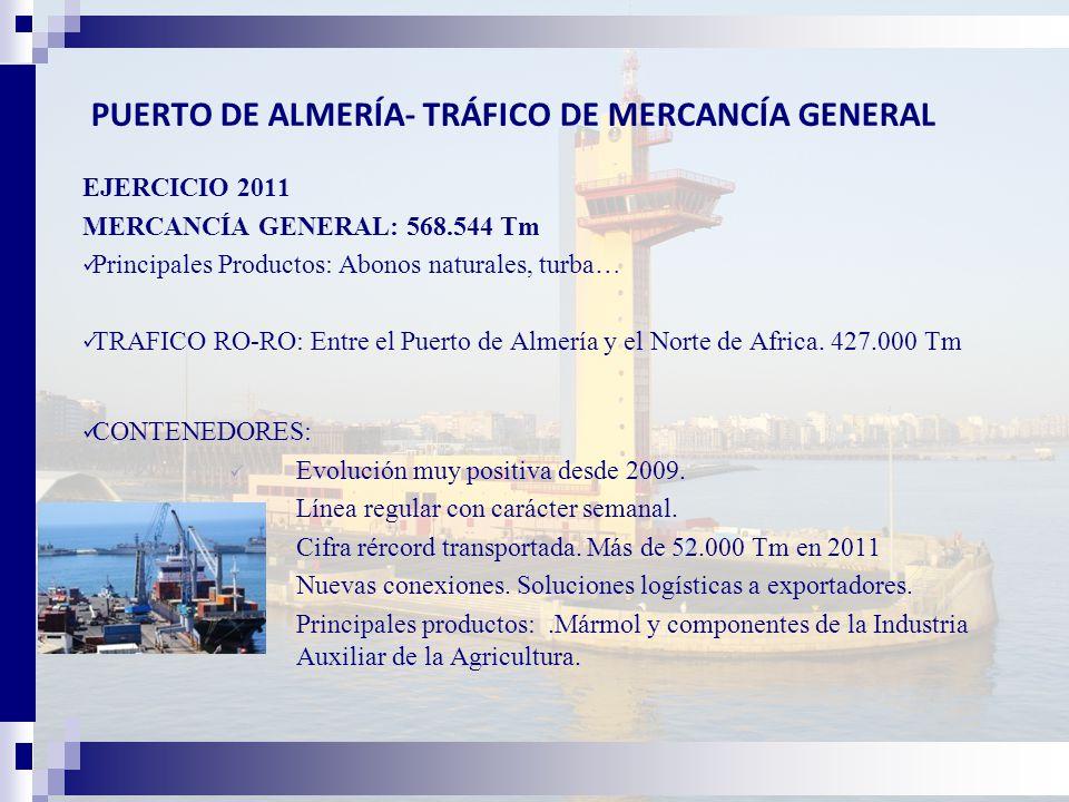 PUERTO DE ALMERÍA- TRÁFICO DE MERCANCÍA GENERAL EJERCICIO 2011 MERCANCÍA GENERAL: 568.544 Tm Principales Productos: Abonos naturales, turba… TRAFICO RO-RO: Entre el Puerto de Almería y el Norte de Africa.