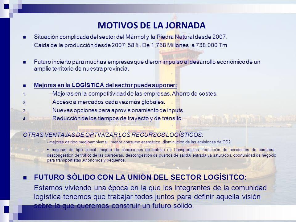 MOTIVOS DE LA JORNADA Situación complicada del sector del Mármol y la Piedra Natural desde 2007.