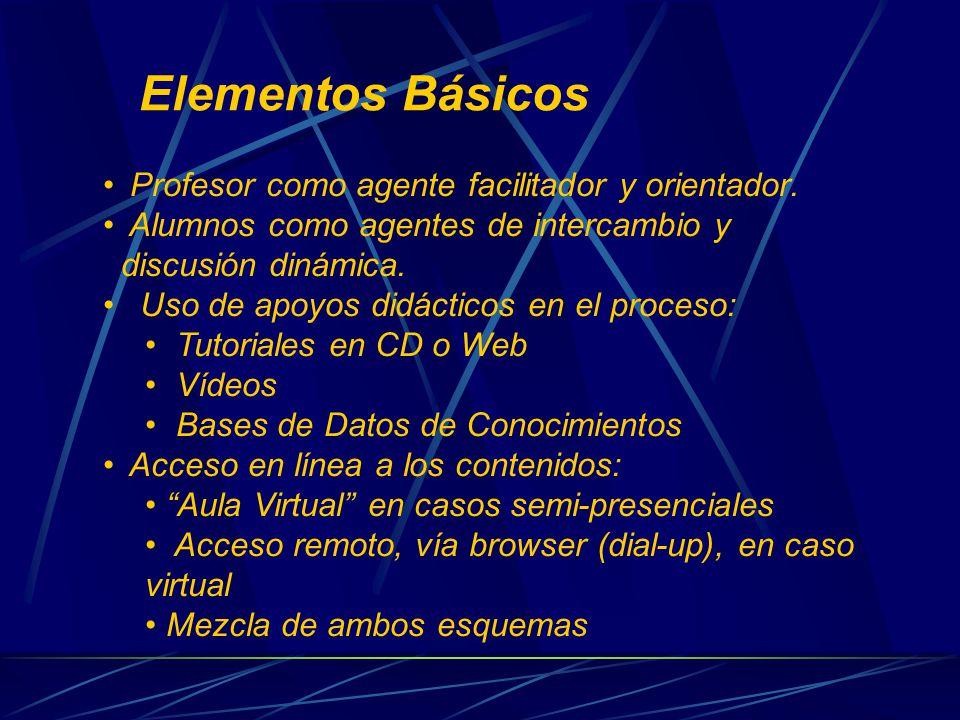 Elementos Básicos Profesor como agente facilitador y orientador.