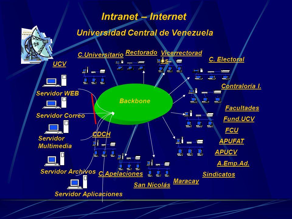 Intranet – Internet Universidad Central de Venezuela Servidor WEB Servidor Archivos Servidor Multimedia Servidor Correo C.