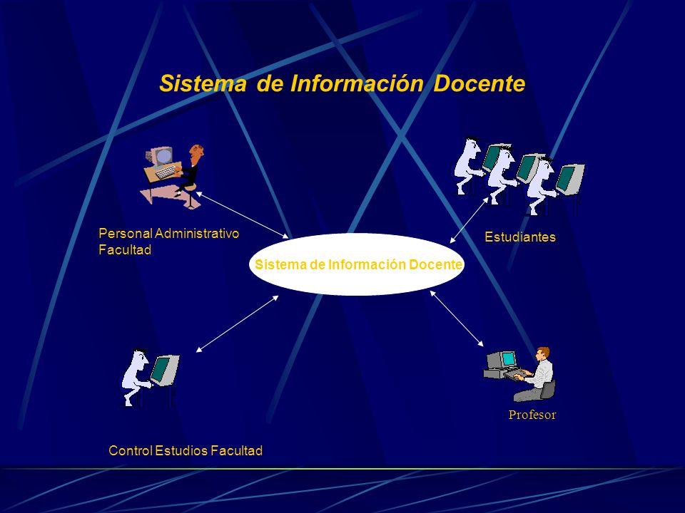 Sistema de Información Docente Estudiantes Personal Administrativo Facultad Control Estudios Facultad Profesor Sistema de Información Docente