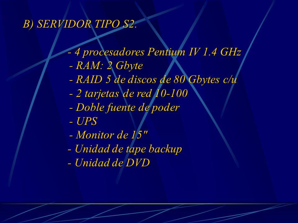 B) SERVIDOR TIPO S2.