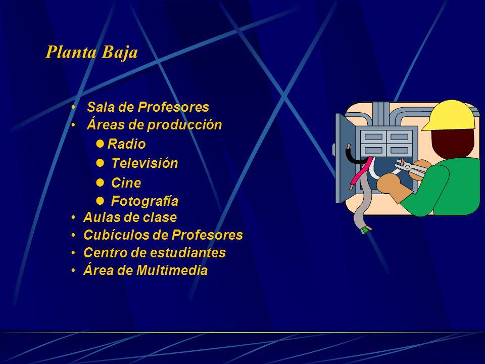 Planta Baja Sala de Profesores Áreas de producción Radio Televisión Cine Fotografía Aulas de clase Cubículos de Profesores Centro de estudiantes Área de Multimedia