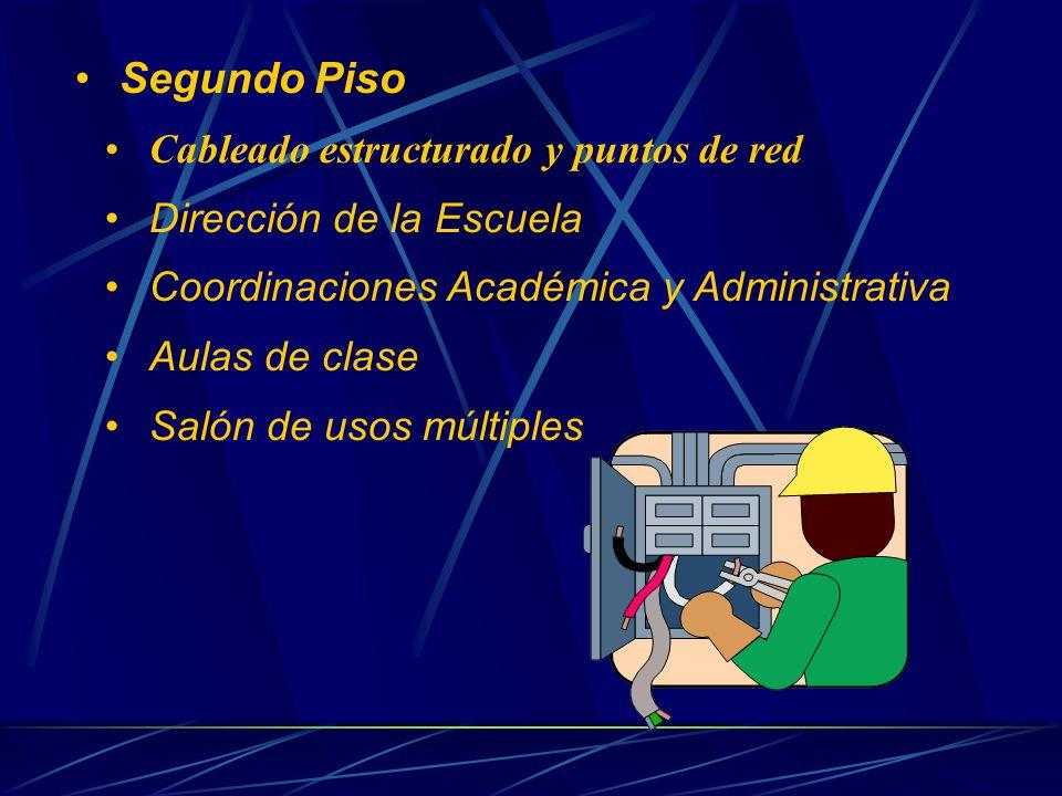 Segundo Piso Cableado estructurado y puntos de red Dirección de la Escuela Coordinaciones Académica y Administrativa Aulas de clase Salón de usos múltiples