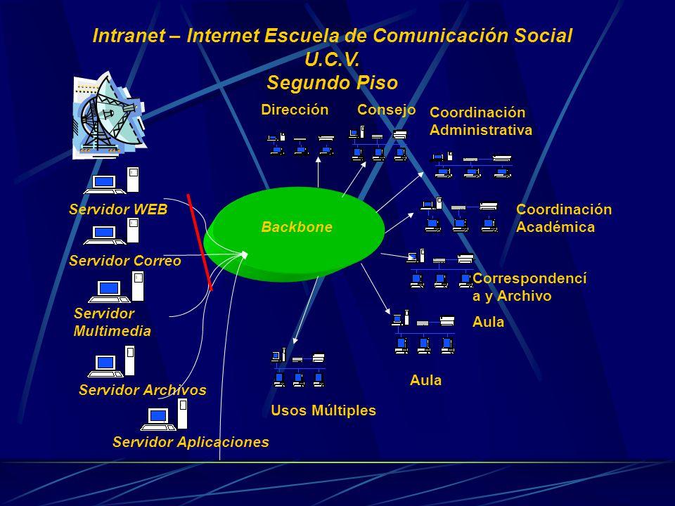 Intranet – Internet Escuela de Comunicación Social U.C.V.
