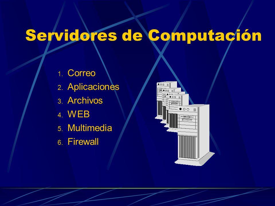 Servidores de Computación 1. Correo 2. Aplicaciones 3. Archivos 4. WEB 5. Multimedia 6. Firewall