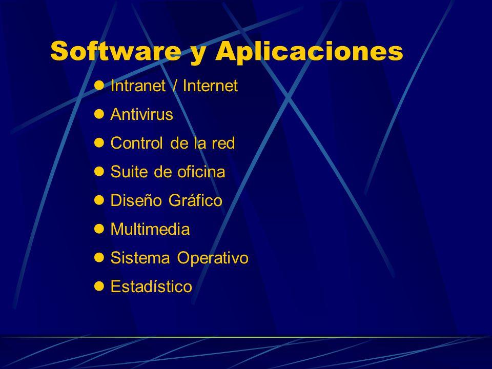 Software y Aplicaciones Intranet / Internet Antivirus Control de la red Suite de oficina Diseño Gráfico Multimedia Sistema Operativo Estadístico