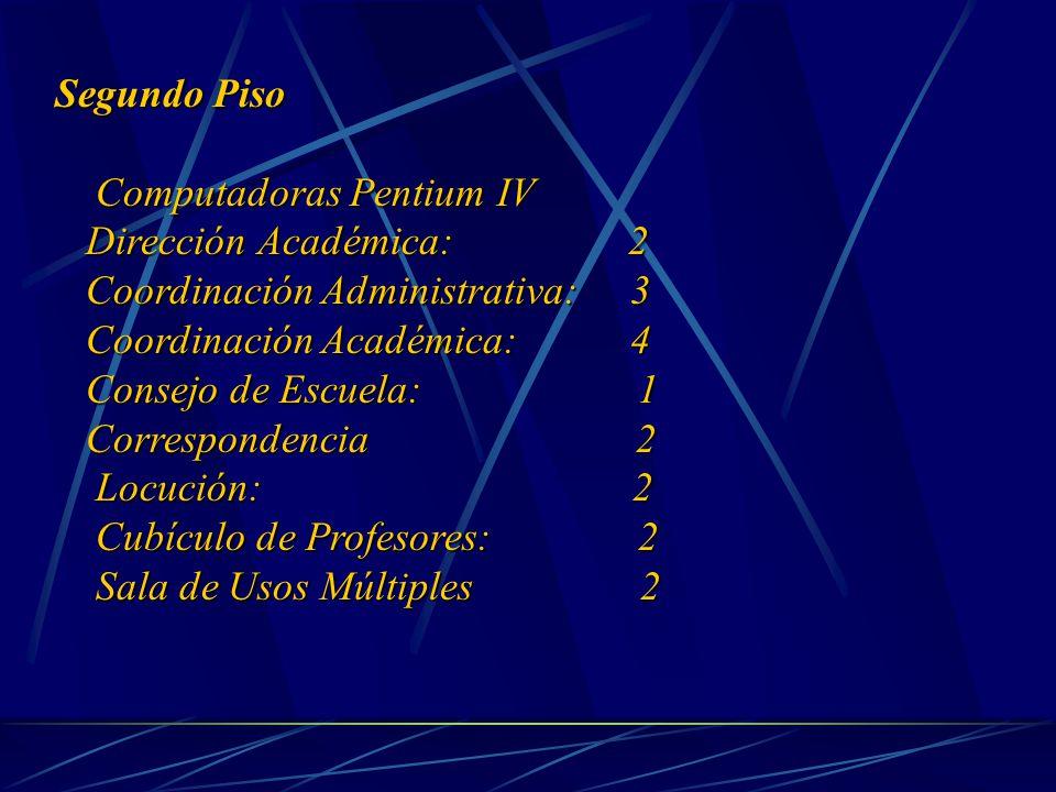 Segundo Piso Computadoras Pentium IV Computadoras Pentium IV Dirección Académica: 2 Dirección Académica: 2 Coordinación Administrativa: 3 Coordinación Administrativa: 3 Coordinación Académica: 4 Coordinación Académica: 4 Consejo de Escuela: 1 Consejo de Escuela: 1 Correspondencia 2 Correspondencia 2 Locución: 2 Locución: 2 Cubículo de Profesores: 2 Cubículo de Profesores: 2 Sala de Usos Múltiples 2 Sala de Usos Múltiples 2
