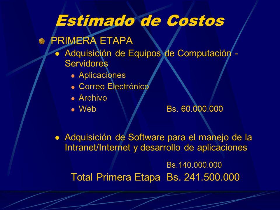 Estimado de Costos PRIMERA ETAPA Adquisición de Equipos de Computación - Servidores Aplicaciones Correo Electrónico Archivo Web Bs.