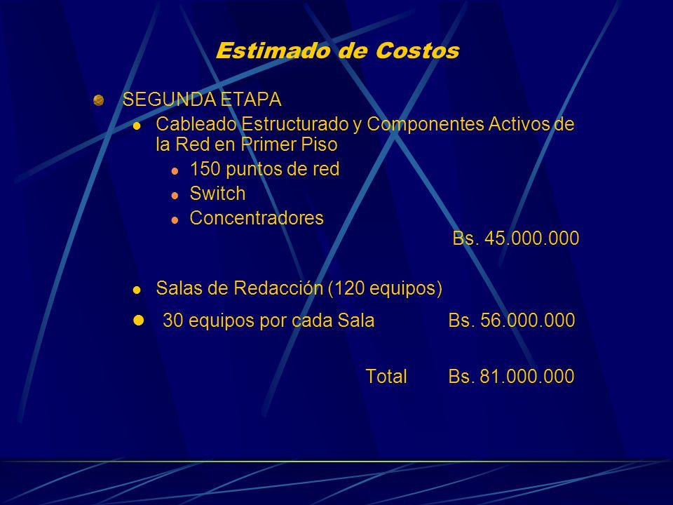 Estimado de Costos SEGUNDA ETAPA Cableado Estructurado y Componentes Activos de la Red en Primer Piso 150 puntos de red Switch Concentradores Bs.