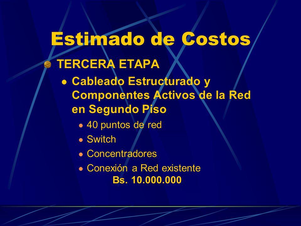 Estimado de Costos TERCERA ETAPA Cableado Estructurado y Componentes Activos de la Red en Segundo Piso 40 puntos de red Switch Concentradores Conexión a Red existente Bs.
