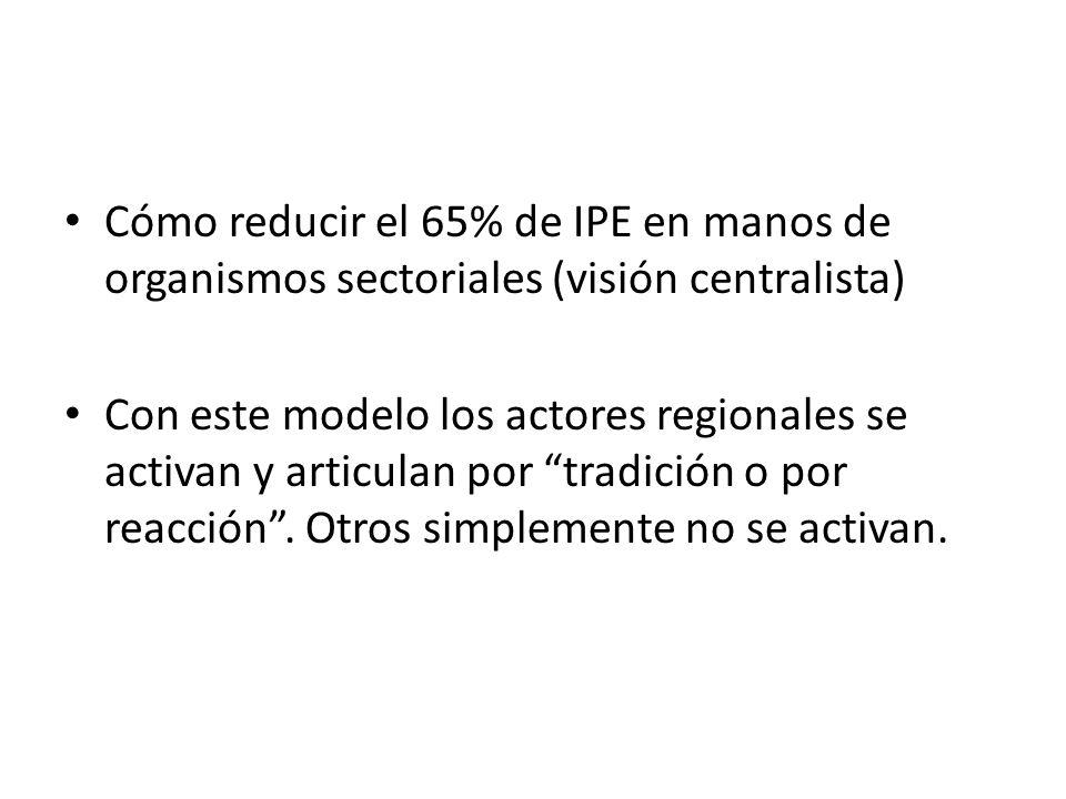 Cómo reducir el 65% de IPE en manos de organismos sectoriales (visión centralista) Con este modelo los actores regionales se activan y articulan por tradición o por reacción .