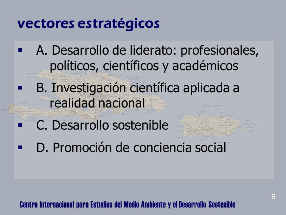 Centro Internacional para Estudios del Medio Ambiente y el Desarrollo Sostenible vectores estratégicos  A.